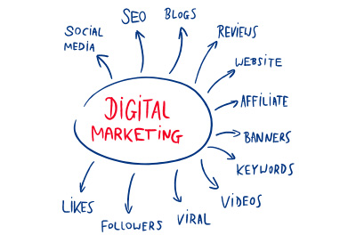 itsa-expert-digital-marketing